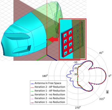 anti collision radar on car bumper wipl d. Black Bedroom Furniture Sets. Home Design Ideas