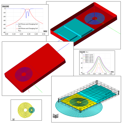 Wireless Power Transfer-The Example of Inductive Power Transfer in