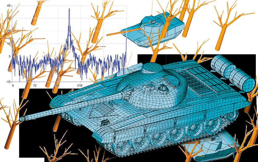 Electromagnetic Simulation and EM Modeling Software | WIPL-D